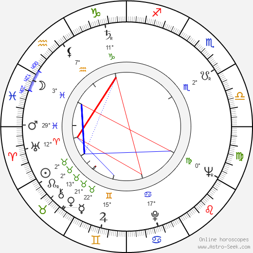 Alan Oppenheimer birth chart, biography, wikipedia 2020, 2021