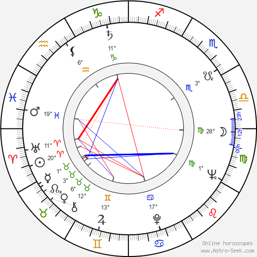 Clive Exton birth chart, biography, wikipedia 2019, 2020