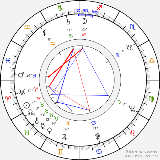 Clive Revill birth chart, biography, wikipedia 2019, 2020
