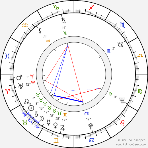 Derek Humphry birth chart, biography, wikipedia 2018, 2019