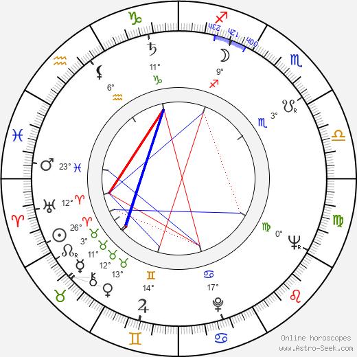 Herbie Mann birth chart, biography, wikipedia 2020, 2021
