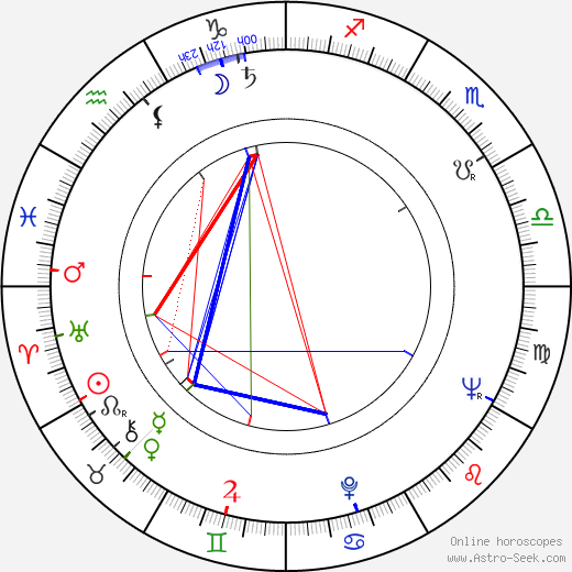 Larry Peerce tema natale, oroscopo, Larry Peerce oroscopi gratuiti, astrologia