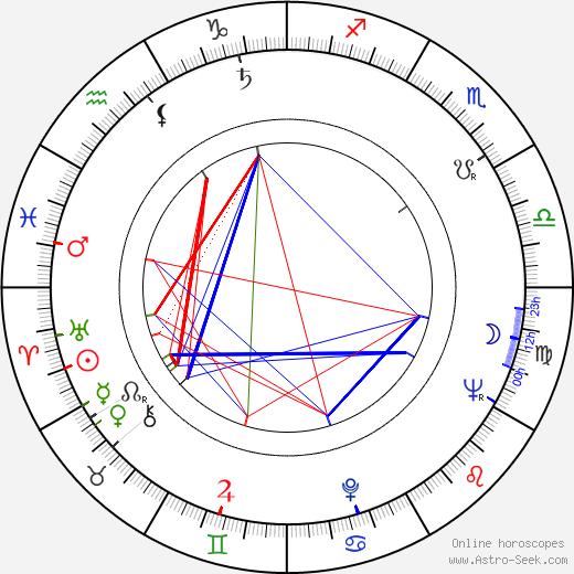 Lee Weaver birth chart, Lee Weaver astro natal horoscope, astrology