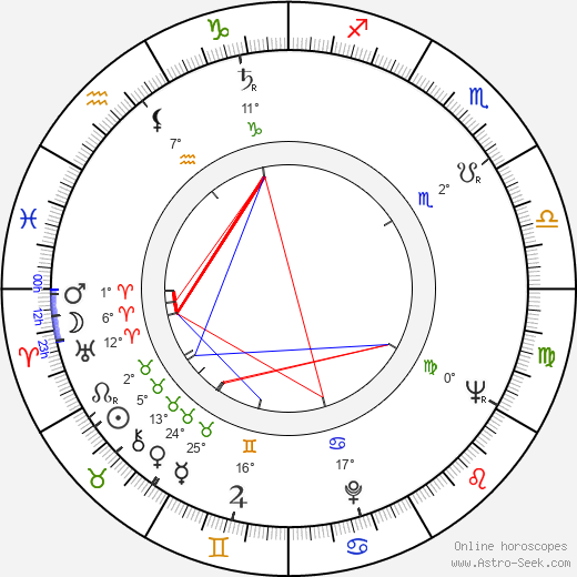Maj-Lis Rajala birth chart, biography, wikipedia 2019, 2020
