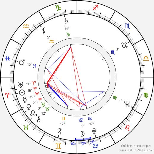 Mary Costa birth chart, biography, wikipedia 2020, 2021