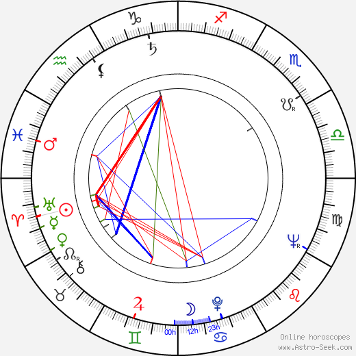 Mary Costa astro natal birth chart, Mary Costa horoscope, astrology
