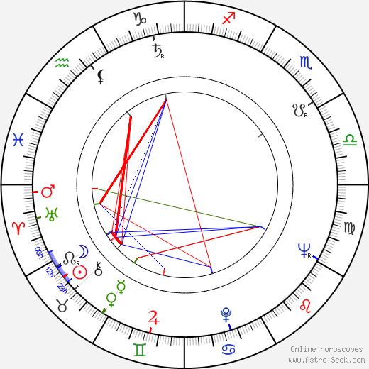 Paul Vecchiali birth chart, Paul Vecchiali astro natal horoscope, astrology