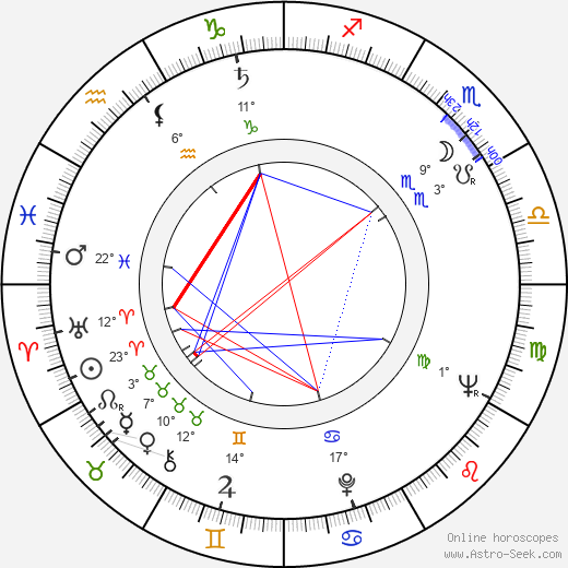 Raymond Danon birth chart, biography, wikipedia 2019, 2020
