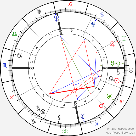Silvana Mangano tema natale, oroscopo, Silvana Mangano oroscopi gratuiti, astrologia