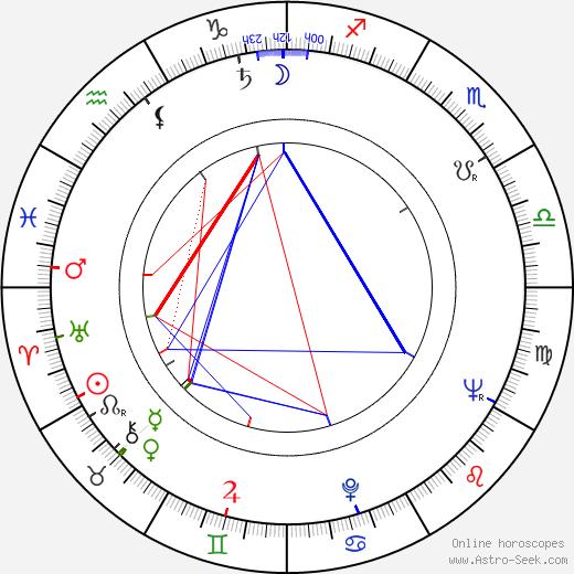 Vlastimil Dejdar birth chart, Vlastimil Dejdar astro natal horoscope, astrology