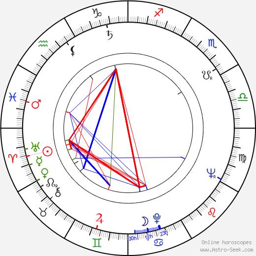 Yôko Katsuragi birth chart, Yôko Katsuragi astro natal horoscope, astrology