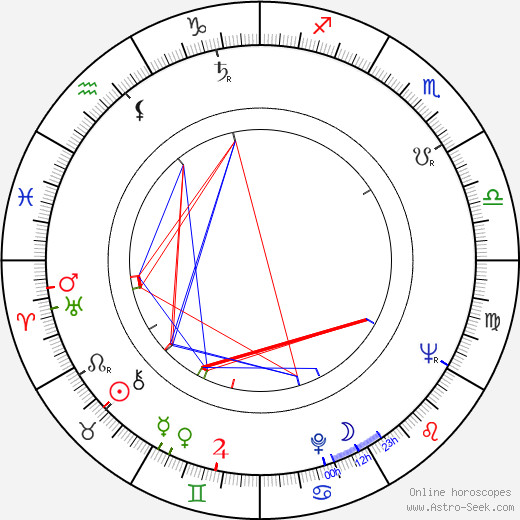 Antonio Iranzo astro natal birth chart, Antonio Iranzo horoscope, astrology