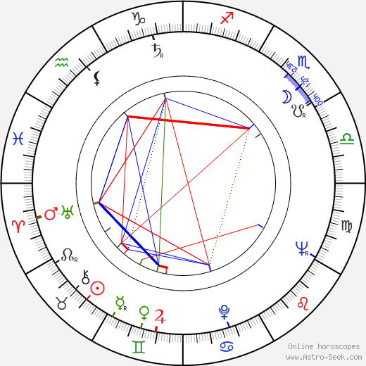 Bud Ekins tema natale, oroscopo, Bud Ekins oroscopi gratuiti, astrologia