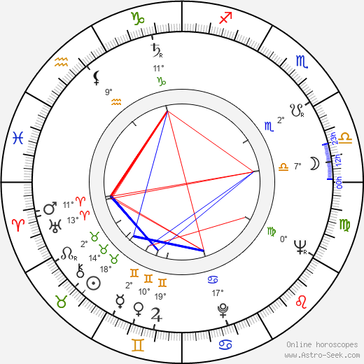 David Perlov birth chart, biography, wikipedia 2019, 2020