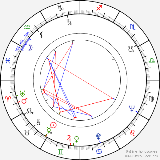 James McEachin astro natal birth chart, James McEachin horoscope, astrology