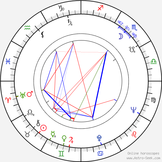 Jesús Franco astro natal birth chart, Jesús Franco horoscope, astrology