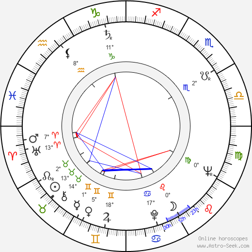 Katherine Jackson birth chart, biography, wikipedia 2020, 2021