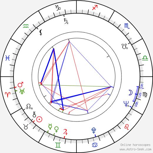 Lawrence Cook день рождения гороскоп, Lawrence Cook Натальная карта онлайн