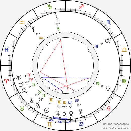 Luďa Marešová birth chart, biography, wikipedia 2017, 2018