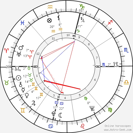 Raymond Grassi birth chart, biography, wikipedia 2019, 2020