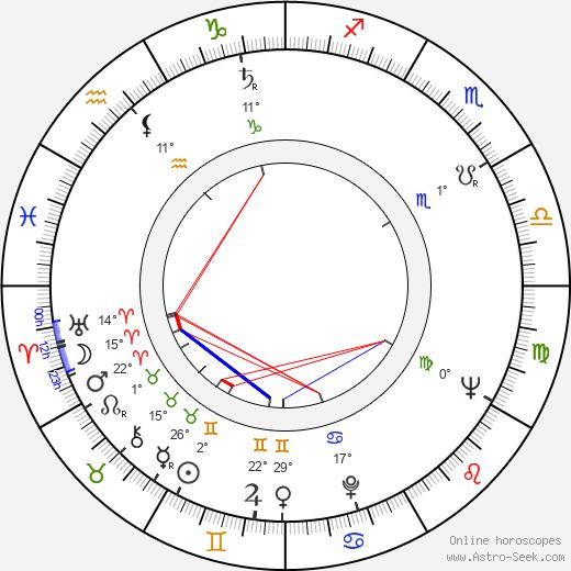 Roman Mecnarowski birth chart, biography, wikipedia 2020, 2021