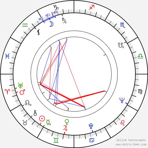 William Grefe astro natal birth chart, William Grefe horoscope, astrology