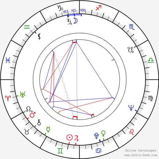 Adolf Born astro natal birth chart, Adolf Born horoscope, astrology