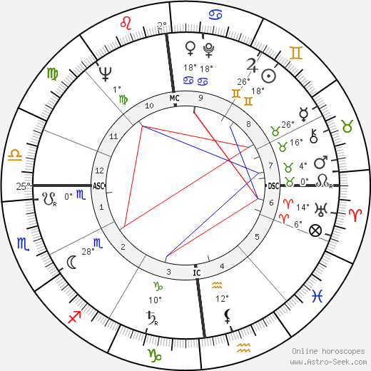 Barbara birth chart, biography, wikipedia 2020, 2021