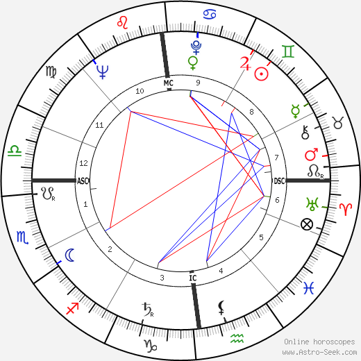 Barbara birth chart, Barbara astro natal horoscope, astrology