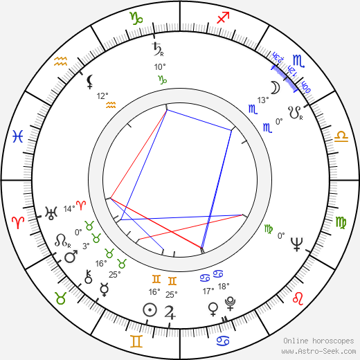 Bo Widerberg birth chart, biography, wikipedia 2019, 2020