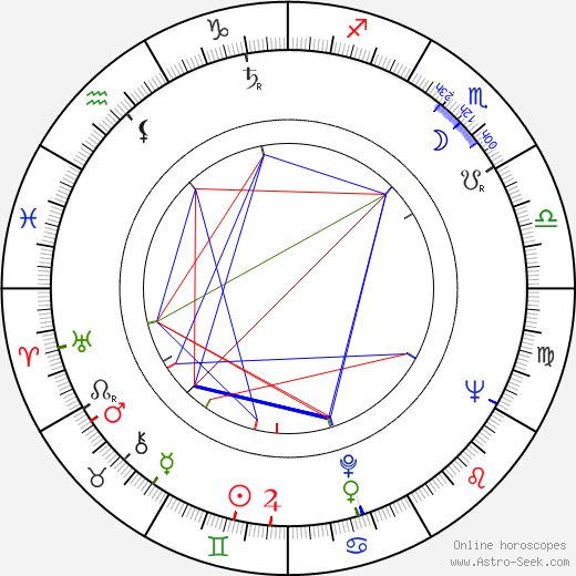 Bo Widerberg birth chart, Bo Widerberg astro natal horoscope, astrology