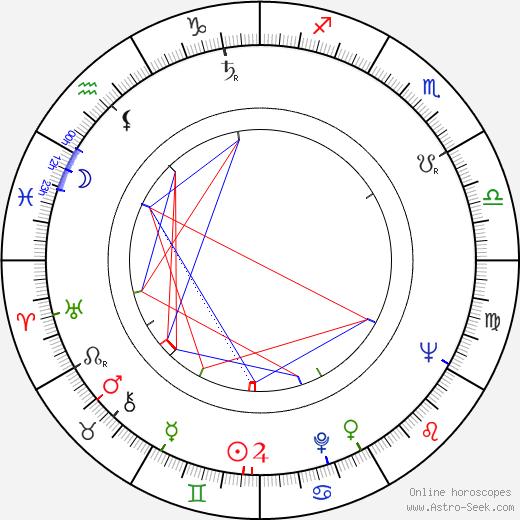 Colette Ripert tema natale, oroscopo, Colette Ripert oroscopi gratuiti, astrologia