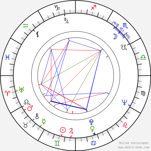 Dominique Wilms astro natal birth chart, Dominique Wilms horoscope, astrology