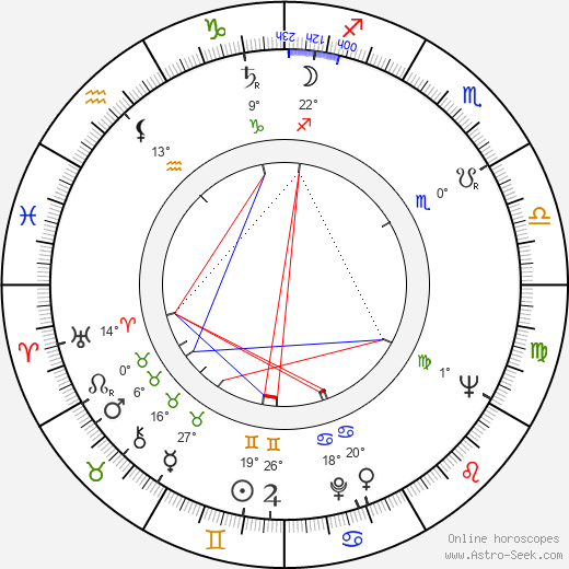 Dulce Bressane birth chart, biography, wikipedia 2020, 2021