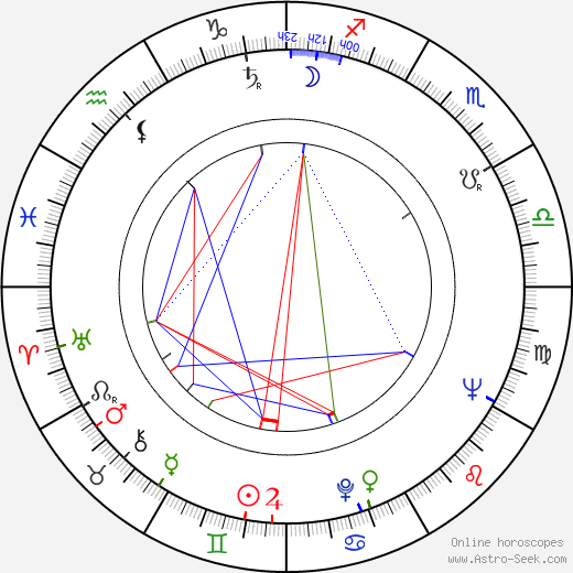 Dulce Bressane birth chart, Dulce Bressane astro natal horoscope, astrology