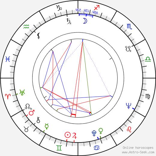 Ellen Schwiers tema natale, oroscopo, Ellen Schwiers oroscopi gratuiti, astrologia