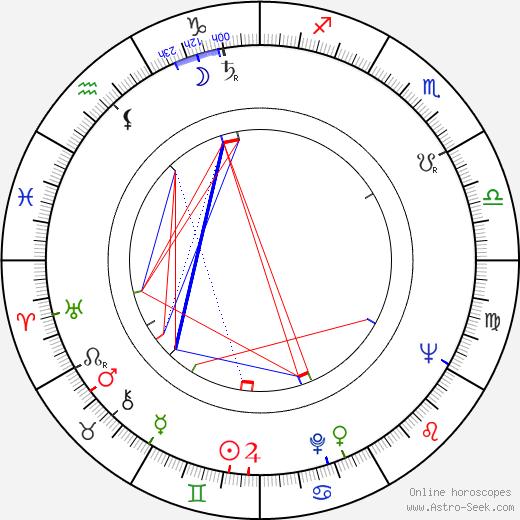 Gary Watson birth chart, Gary Watson astro natal horoscope, astrology