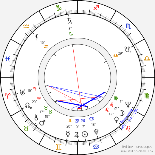 Georg Fenady birth chart, biography, wikipedia 2019, 2020