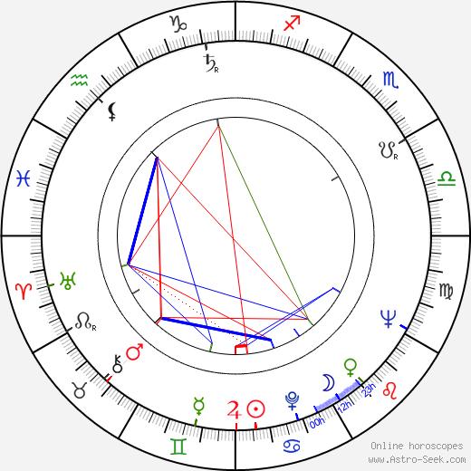 Jack Gold birth chart, Jack Gold astro natal horoscope, astrology