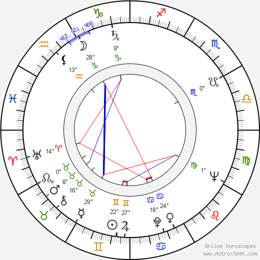 Josef Ceremuga birth chart, biography, wikipedia 2020, 2021