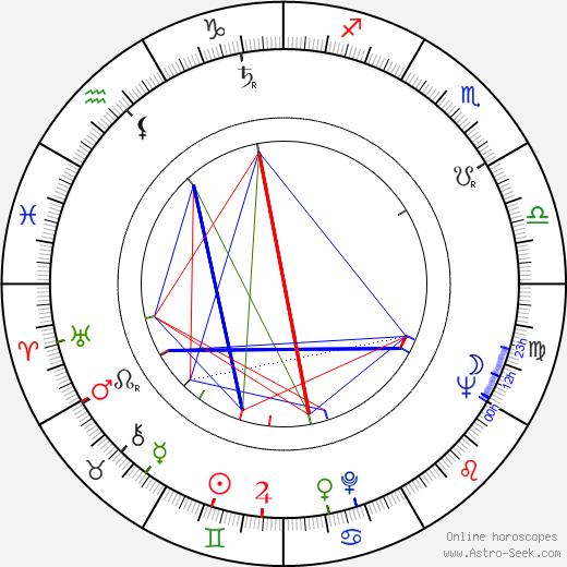 Marion Zimmer Bradley tema natale, oroscopo, Marion Zimmer Bradley oroscopi gratuiti, astrologia