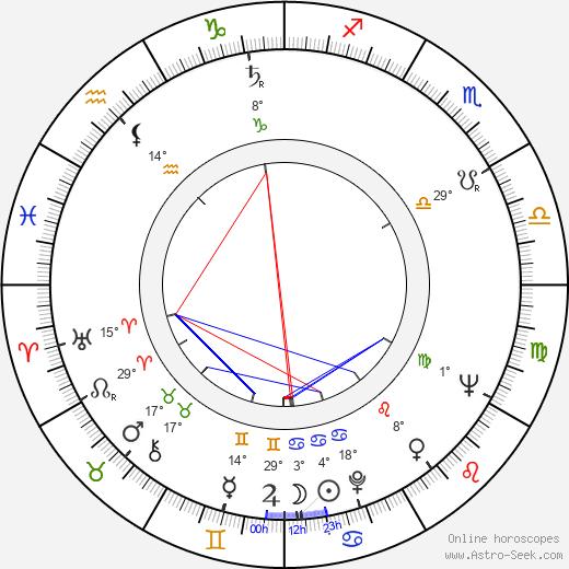 Olavi Virtamo birth chart, biography, wikipedia 2020, 2021