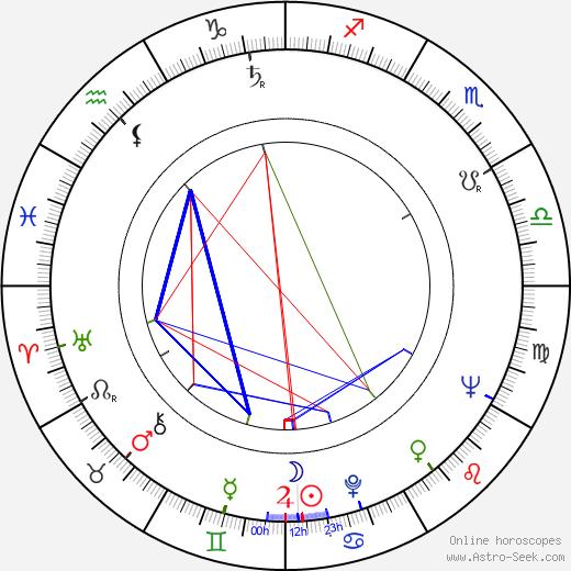 Olavi Virtamo birth chart, Olavi Virtamo astro natal horoscope, astrology