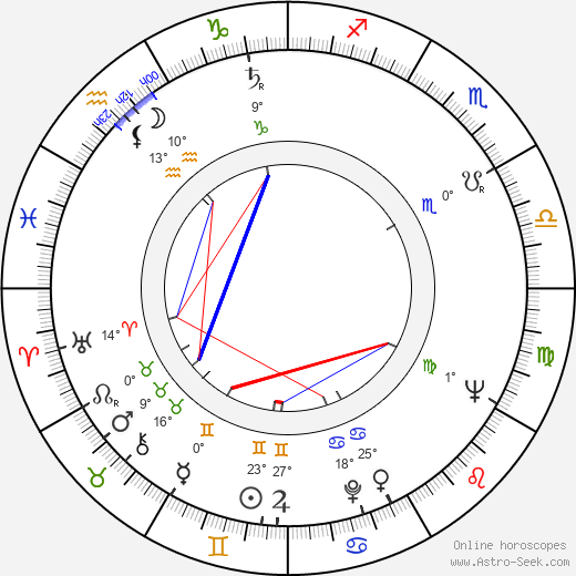 Pier Luigi Pizzi birth chart, biography, wikipedia 2020, 2021