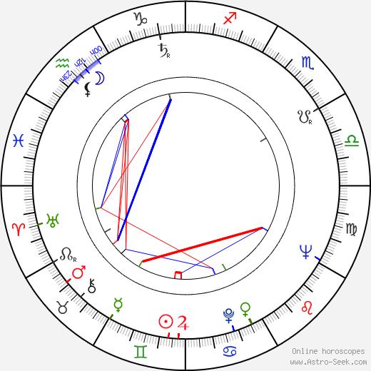 Pier Luigi Pizzi birth chart, Pier Luigi Pizzi astro natal horoscope, astrology