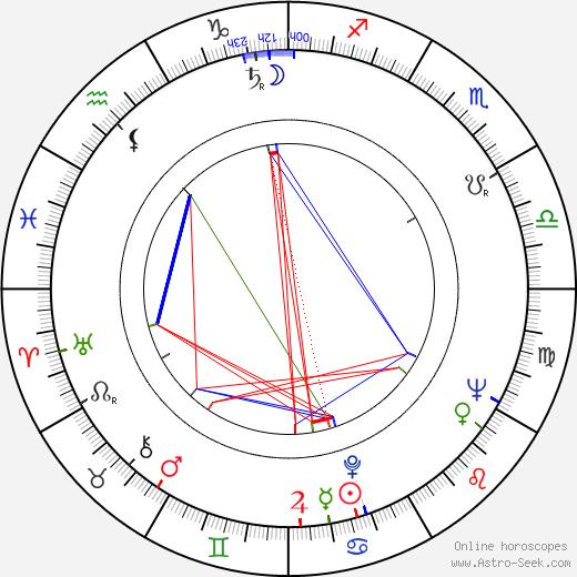 Buddy Bregman tema natale, oroscopo, Buddy Bregman oroscopi gratuiti, astrologia