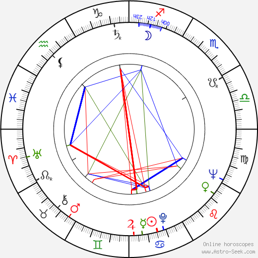 Eini Liukko-Vaara astro natal birth chart, Eini Liukko-Vaara horoscope, astrology