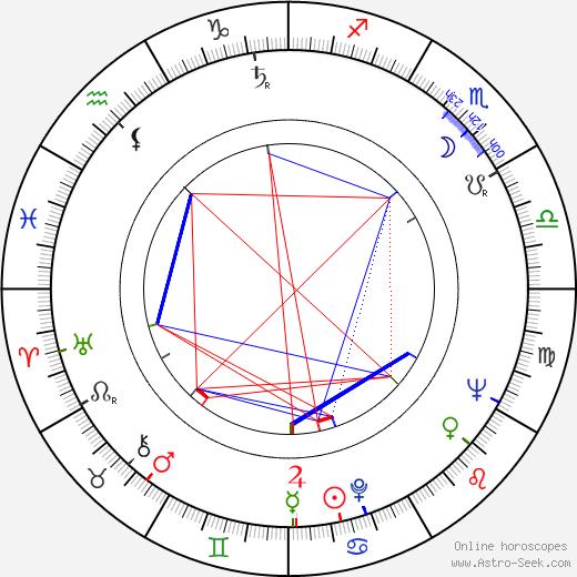 Jany Vallières astro natal birth chart, Jany Vallières horoscope, astrology
