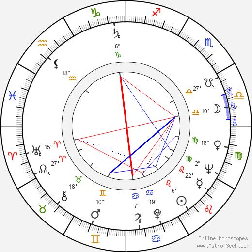 Joe Colombo birth chart, biography, wikipedia 2020, 2021