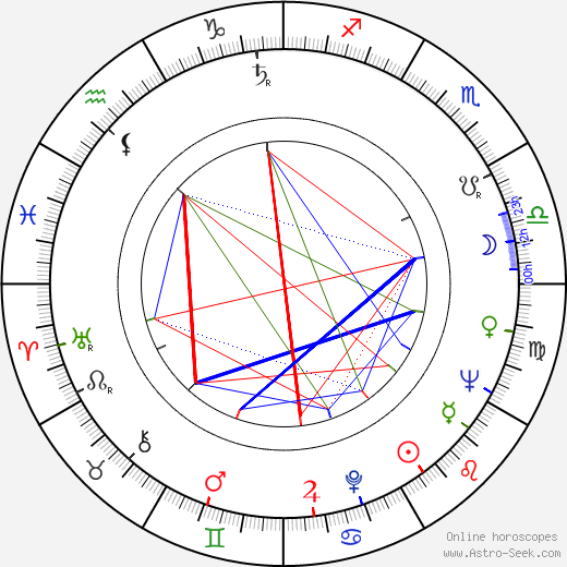 Joe Colombo birth chart, Joe Colombo astro natal horoscope, astrology